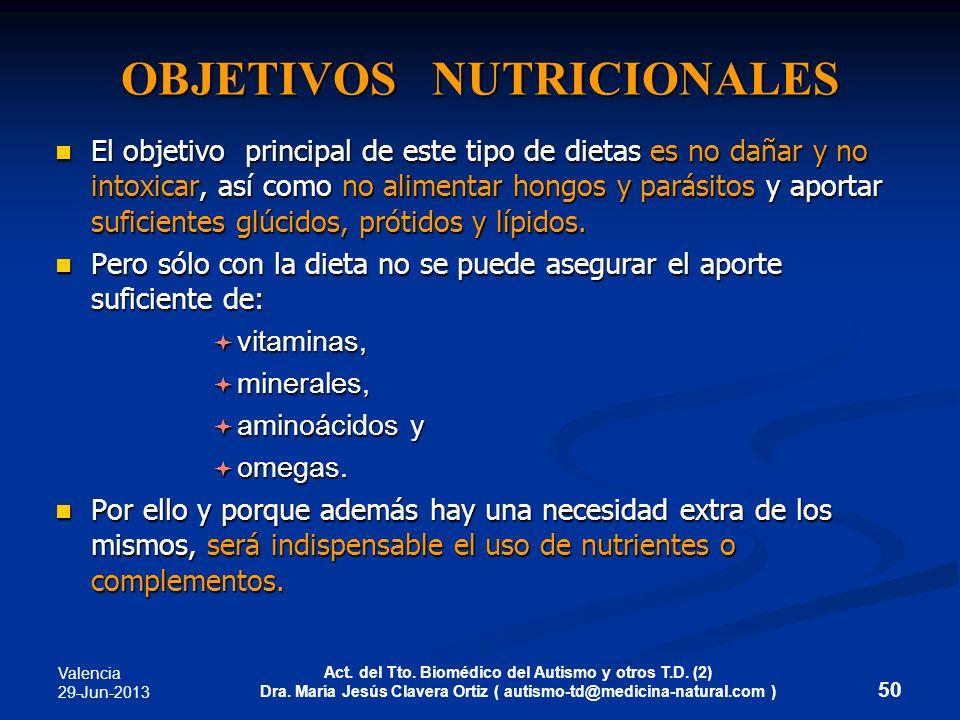 Valencia 29-Jun-2013 Act. del Tto. Biomédico del Autismo y otros T.D. (2) Dra. María Jesús Clavera Ortiz ( autismo-td@medicina-natural.com ) OBJETIVOS
