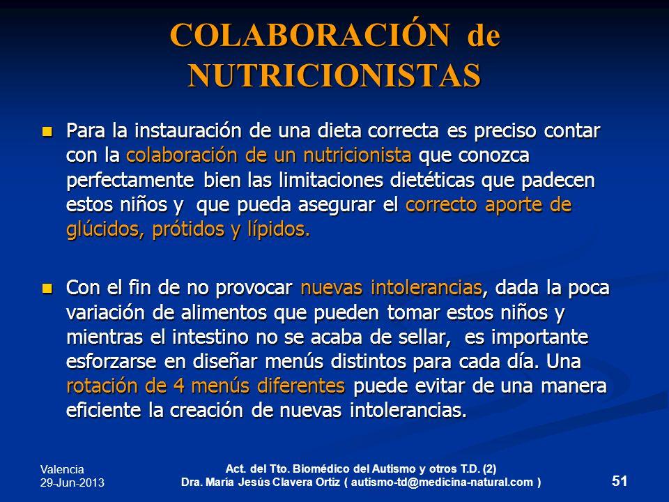 Valencia 29-Jun-2013 Act. del Tto. Biomédico del Autismo y otros T.D. (2) Dra. María Jesús Clavera Ortiz ( autismo-td@medicina-natural.com ) COLABORAC