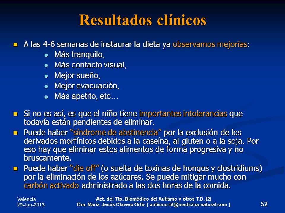 Valencia 29-Jun-2013 Act. del Tto. Biomédico del Autismo y otros T.D. (2) Dra. María Jesús Clavera Ortiz ( autismo-td@medicina-natural.com ) 52 Result