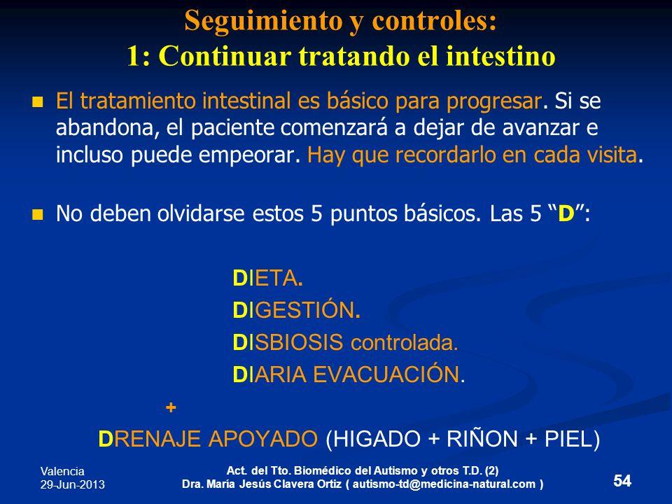 Valencia 29-Jun-2013 Act. del Tto. Biomédico del Autismo y otros T.D. (2) Dra. María Jesús Clavera Ortiz ( autismo-td@medicina-natural.com ) 54 Seguim