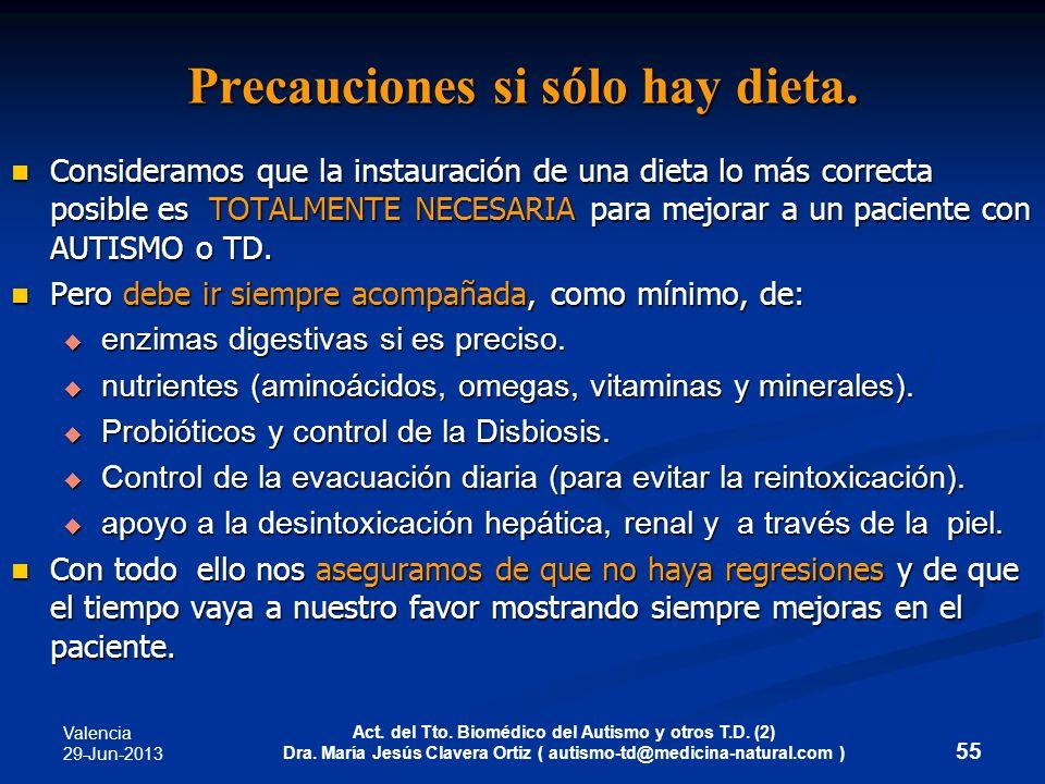 Valencia 29-Jun-2013 Act. del Tto. Biomédico del Autismo y otros T.D. (2) Dra. María Jesús Clavera Ortiz ( autismo-td@medicina-natural.com ) Precaucio