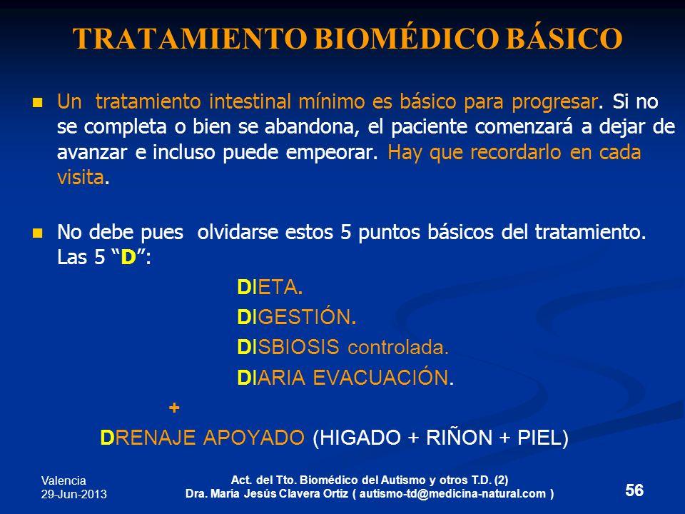 Valencia 29-Jun-2013 Act. del Tto. Biomédico del Autismo y otros T.D. (2) Dra. María Jesús Clavera Ortiz ( autismo-td@medicina-natural.com ) 56 TRATAM