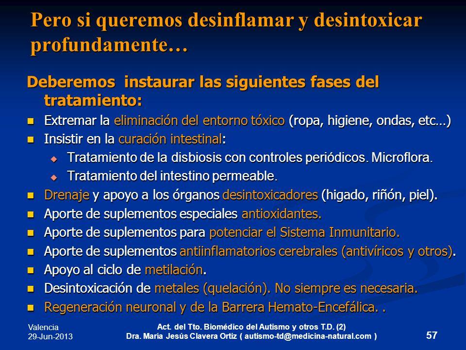 Valencia 29-Jun-2013 Act. del Tto. Biomédico del Autismo y otros T.D. (2) Dra. María Jesús Clavera Ortiz ( autismo-td@medicina-natural.com ) Pero si q