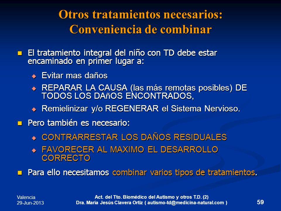 Valencia 29-Jun-2013 Act. del Tto. Biomédico del Autismo y otros T.D. (2) Dra. María Jesús Clavera Ortiz ( autismo-td@medicina-natural.com ) 59 Otros