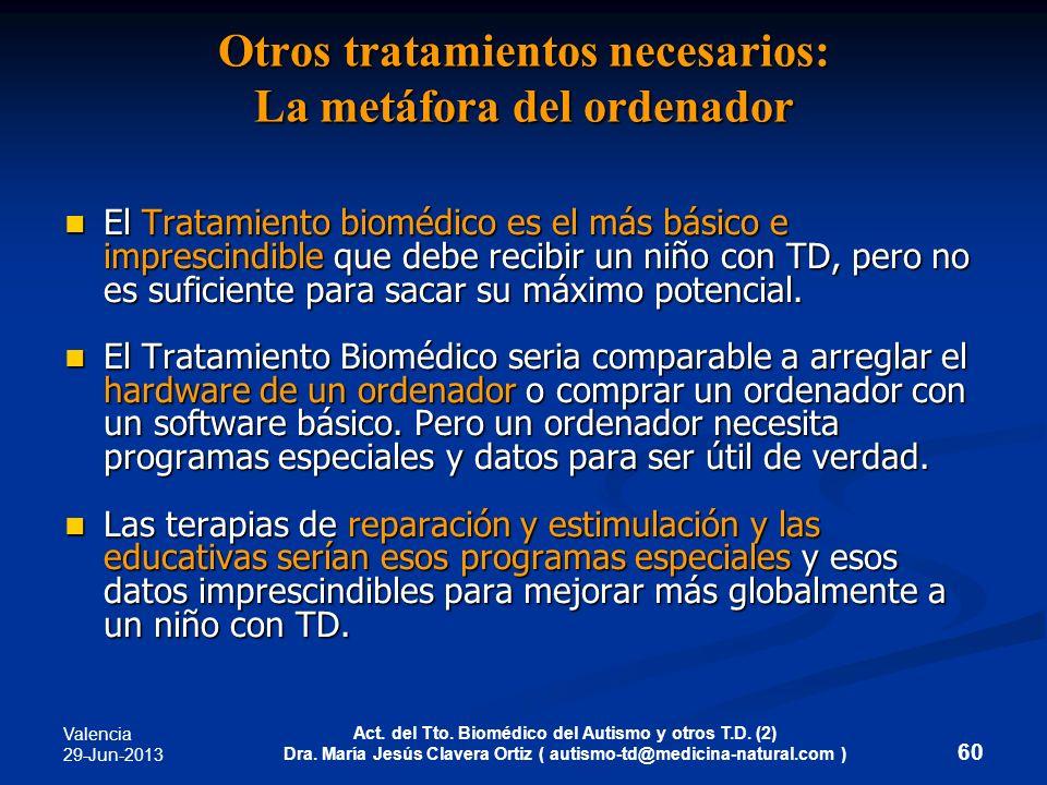 Valencia 29-Jun-2013 Act. del Tto. Biomédico del Autismo y otros T.D. (2) Dra. María Jesús Clavera Ortiz ( autismo-td@medicina-natural.com ) 60 Otros