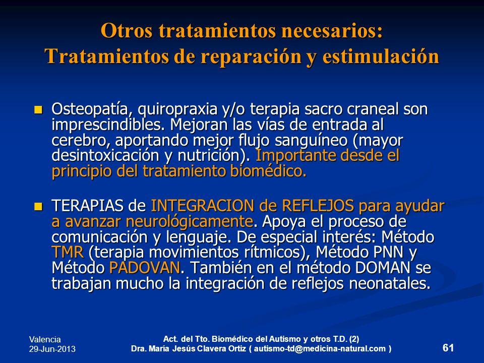 Valencia 29-Jun-2013 Act. del Tto. Biomédico del Autismo y otros T.D. (2) Dra. María Jesús Clavera Ortiz ( autismo-td@medicina-natural.com ) 61 Otros