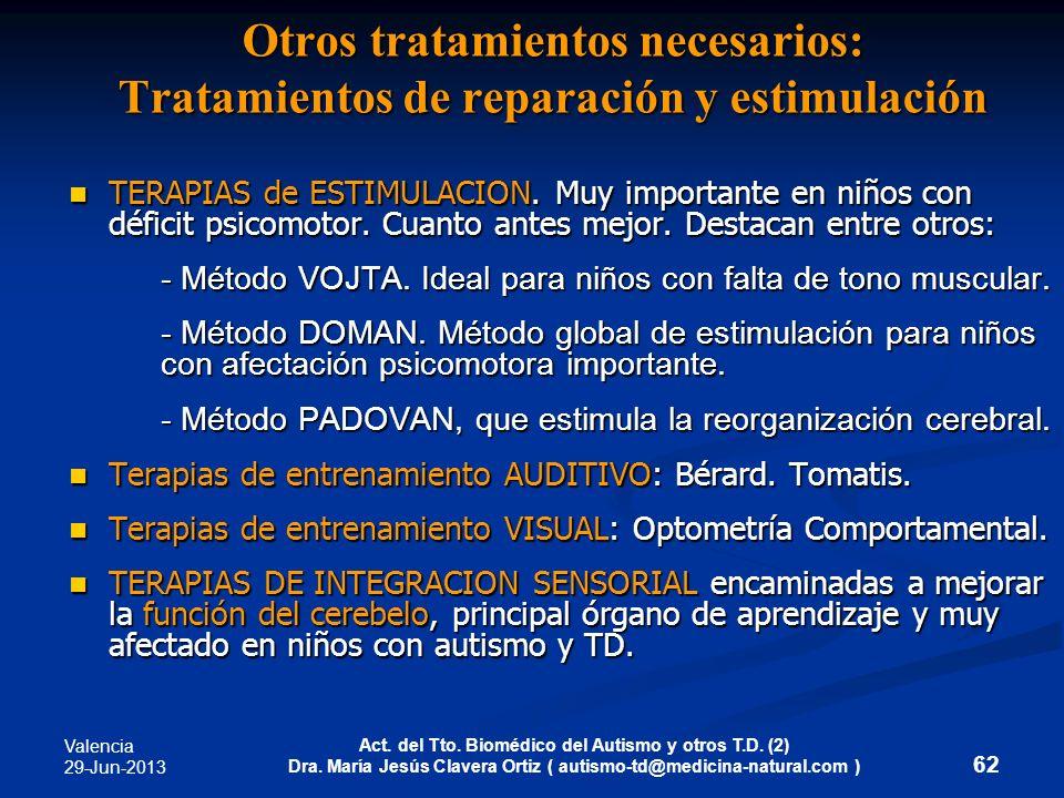 Valencia 29-Jun-2013 Act. del Tto. Biomédico del Autismo y otros T.D. (2) Dra. María Jesús Clavera Ortiz ( autismo-td@medicina-natural.com ) 62 Otros