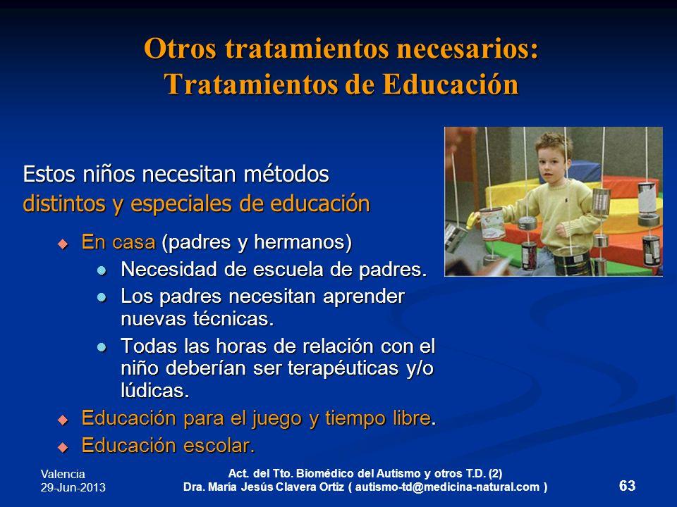 Valencia 29-Jun-2013 Act. del Tto. Biomédico del Autismo y otros T.D. (2) Dra. María Jesús Clavera Ortiz ( autismo-td@medicina-natural.com ) 63 Otros