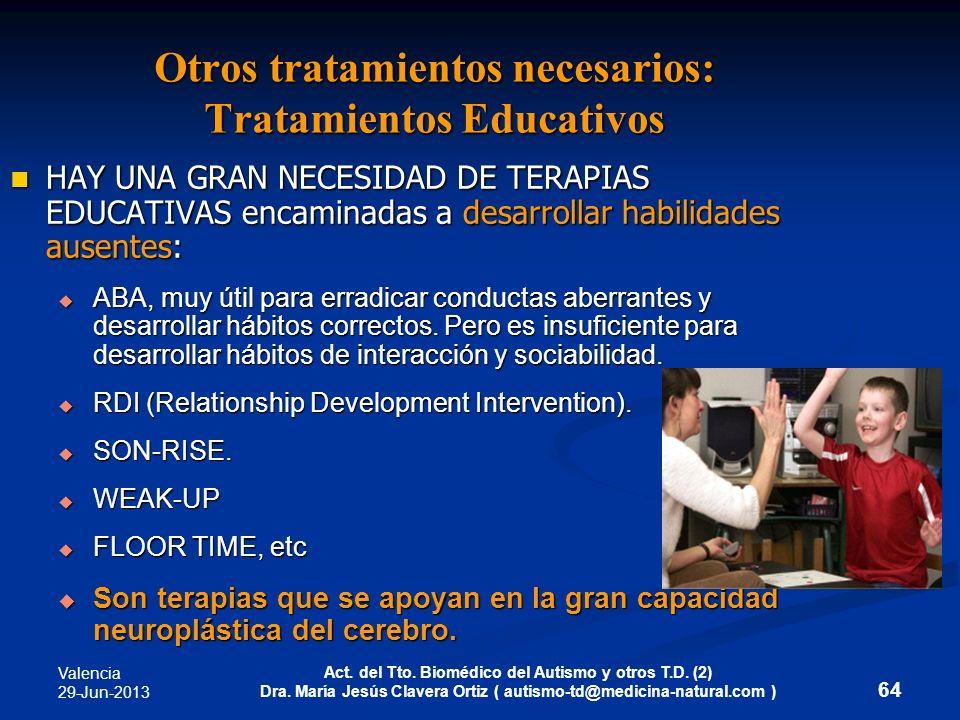 Valencia 29-Jun-2013 Act. del Tto. Biomédico del Autismo y otros T.D. (2) Dra. María Jesús Clavera Ortiz ( autismo-td@medicina-natural.com ) 64 Otros