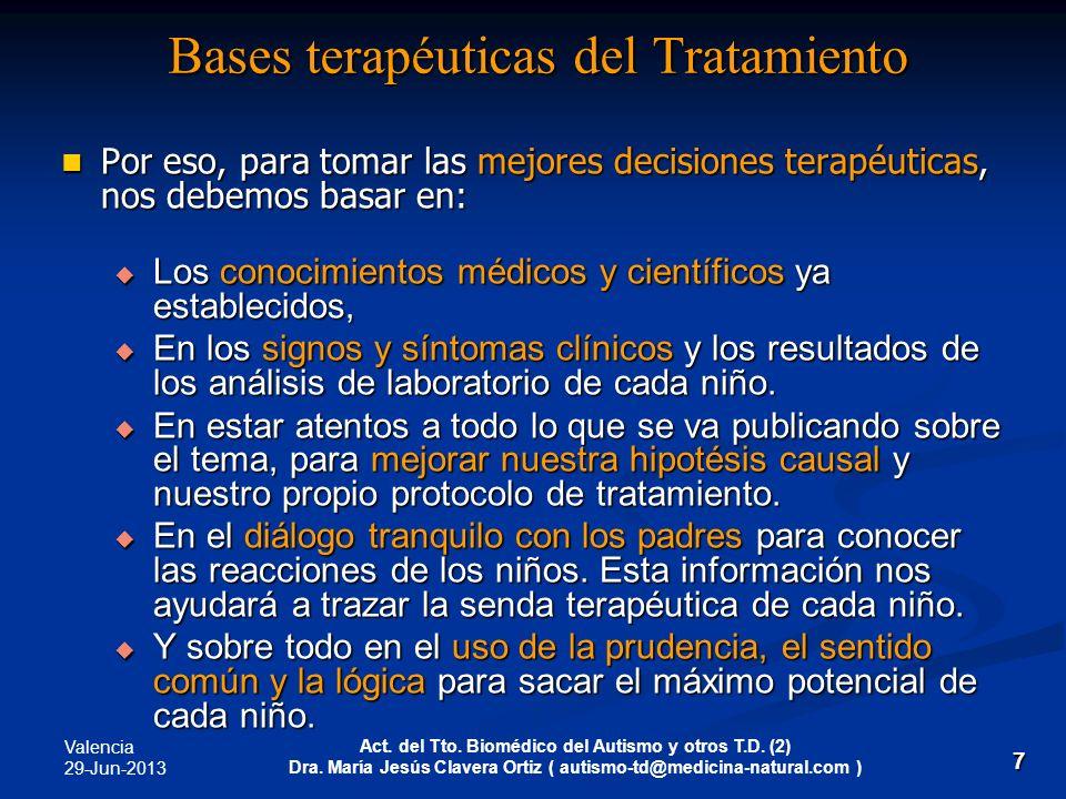 Valencia 29-Jun-2013 Act. del Tto. Biomédico del Autismo y otros T.D. (2) Dra. María Jesús Clavera Ortiz ( autismo-td@medicina-natural.com ) 7 Bases t