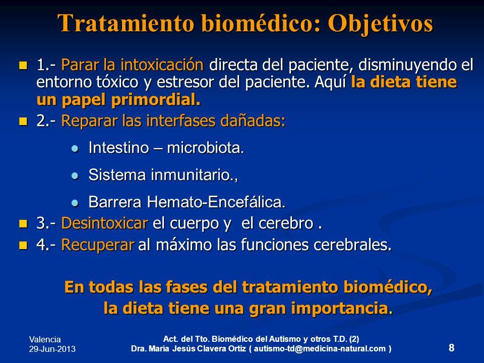 Valencia 29-Jun-2013 Act. del Tto. Biomédico del Autismo y otros T.D. (2) Dra. María Jesús Clavera Ortiz ( autismo-td@medicina-natural.com ) 8 Tratami