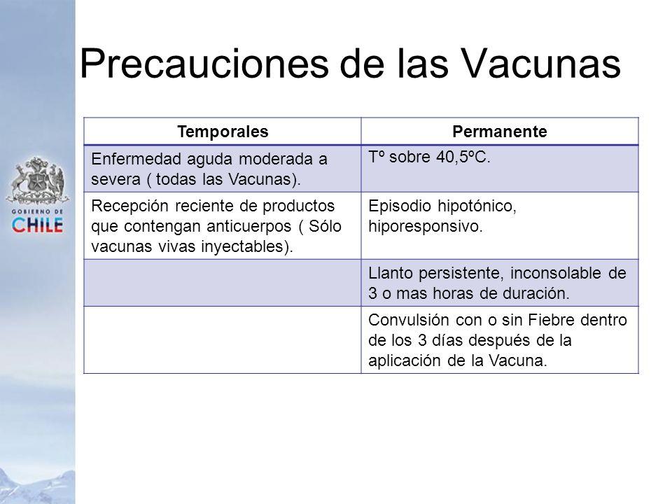 Precauciones de las Vacunas TemporalesPermanente Enfermedad aguda moderada a severa ( todas las Vacunas). Tº sobre 40,5ºC. Recepción reciente de produ