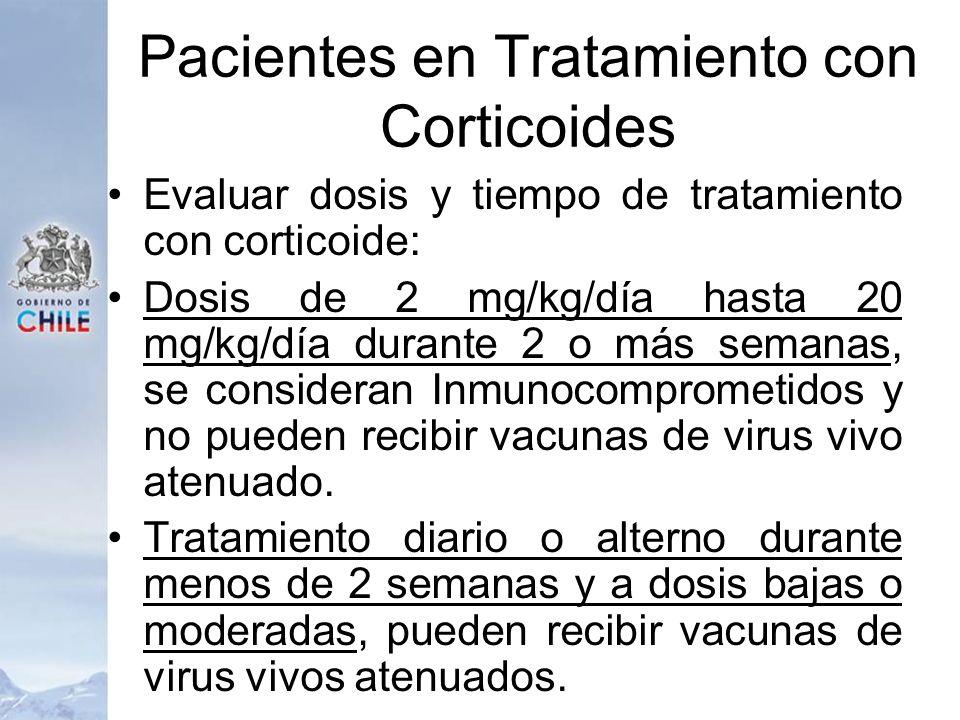 Pacientes en Tratamiento con Corticoides Evaluar dosis y tiempo de tratamiento con corticoide: Dosis de 2 mg/kg/día hasta 20 mg/kg/día durante 2 o más