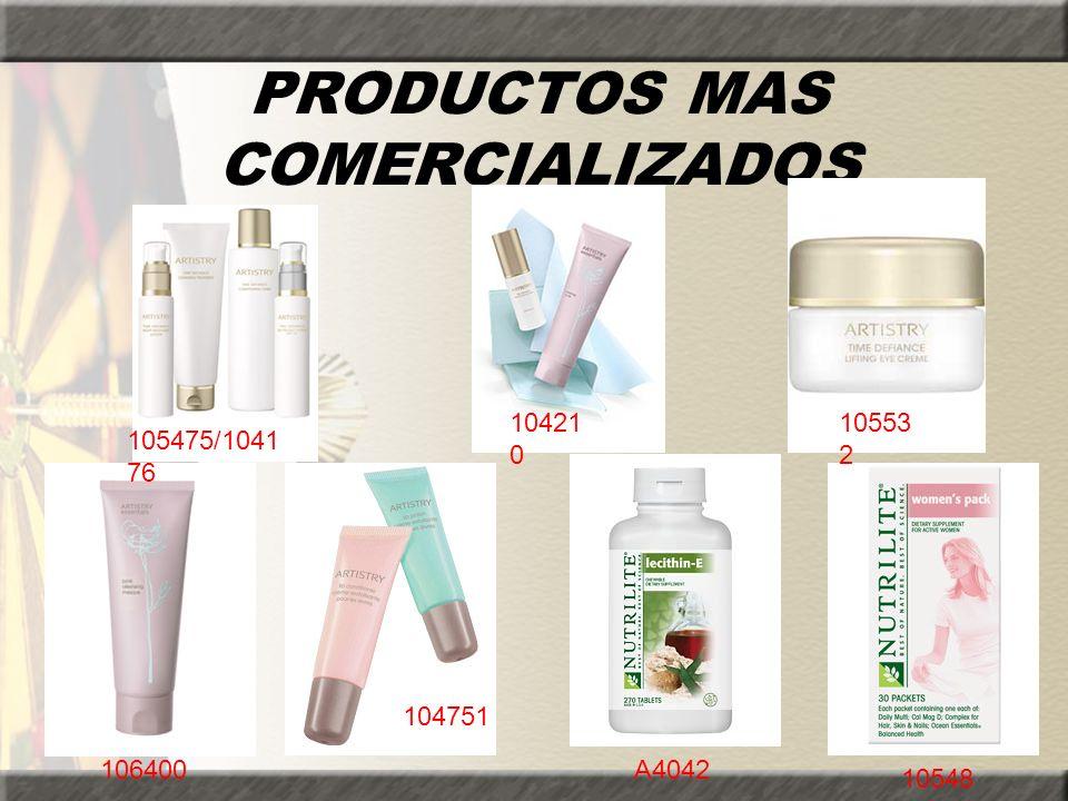 PRODUCTOS MAS COMERCIALIZADOS 105475/1041 76 10421 0 10553 2 106400 104751 A4042 10548 1