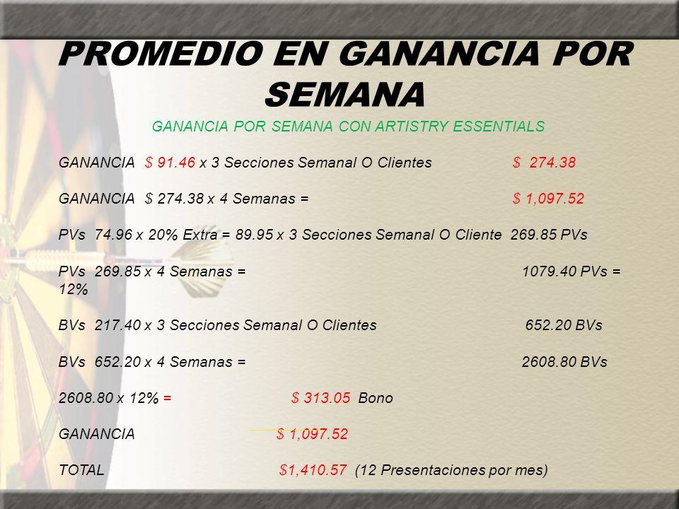 PROMEDIO EN GANANCIA POR SEMANA GANANCIA POR SEMANA CON ARTISTRY ESSENTIALS GANANCIA $ 91.46 x 3 Secciones Semanal O Clientes $ 274.38 GANANCIA $ 274.