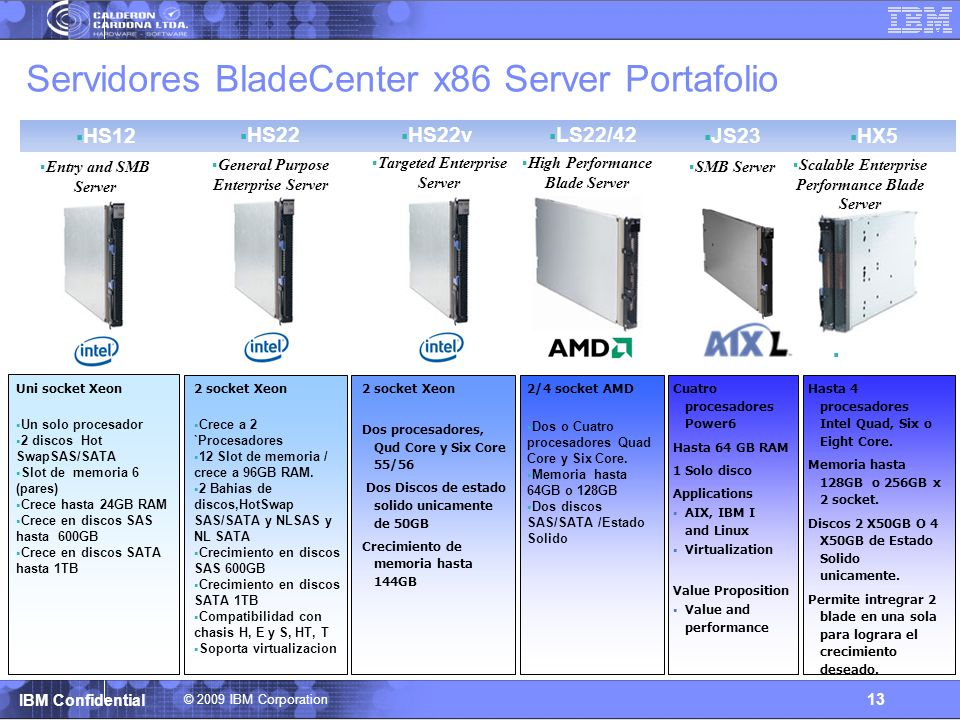 © 2009 IBM Corporation IBM Confidential 13 Servidores BladeCenter x86 Server Portafolio HS22 HS22v LS22/42 Uni socket Xeon Un solo procesador 2 discos