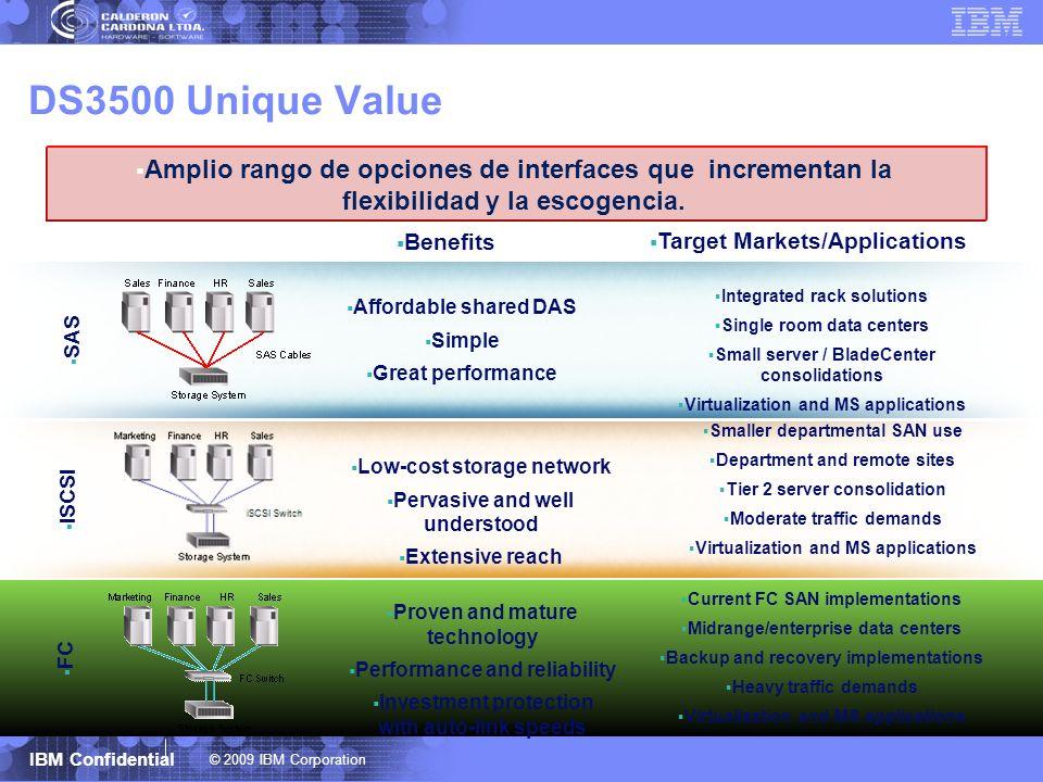 © 2009 IBM Corporation IBM Confidential Amplio rango de opciones de interfaces que incrementan la flexibilidad y la escogencia. FC iSCSI SAS Affordabl