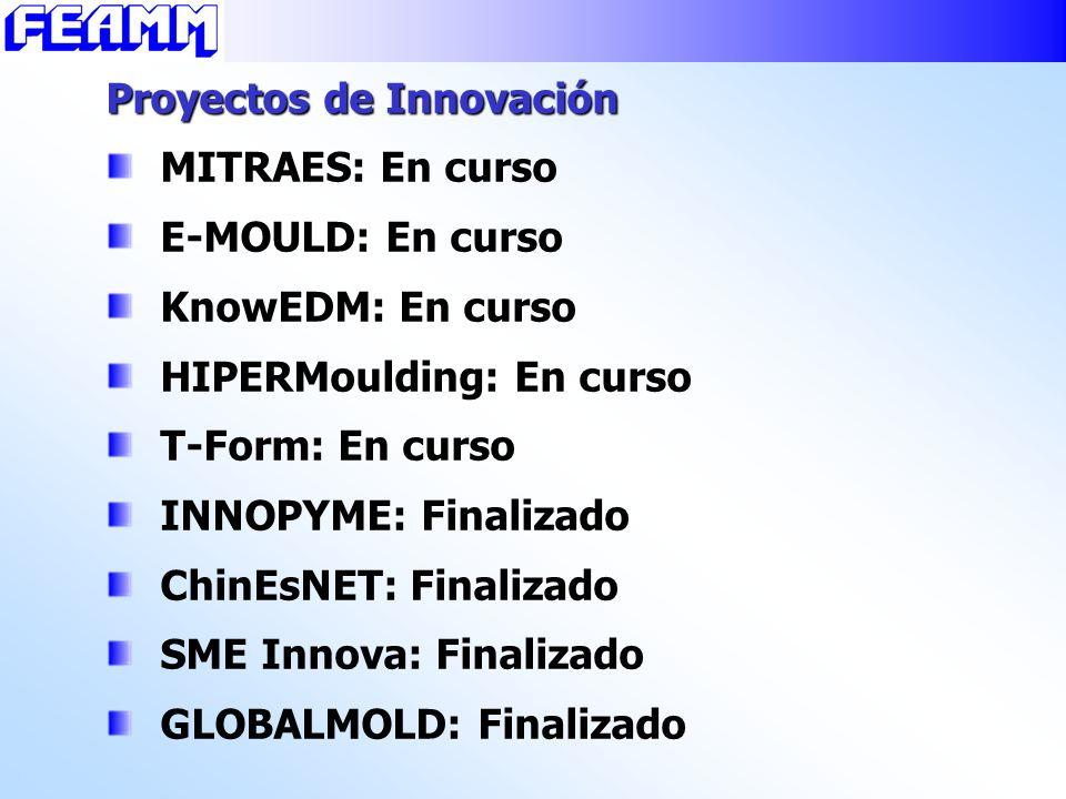 Proyectos de Innovación MITRAES: En curso E-MOULD: En curso KnowEDM: En curso HIPERMoulding: En curso T-Form: En curso INNOPYME: Finalizado ChinEsNET: