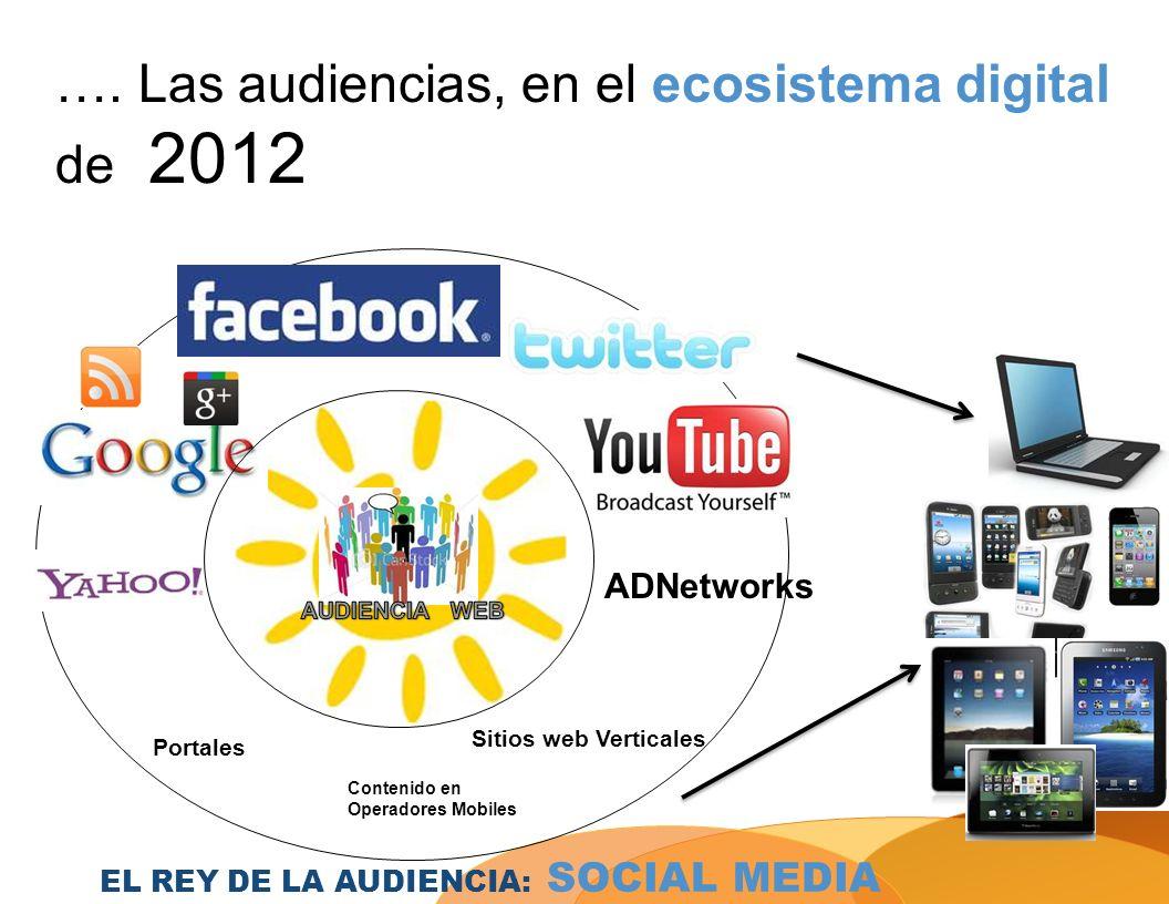 …. Las audiencias, en el ecosistema digital de 2012 EL REY DE LA AUDIENCIA: SOCIAL MEDIA Portales Contenido en Operadores Mobiles ADNetworks Sitios we