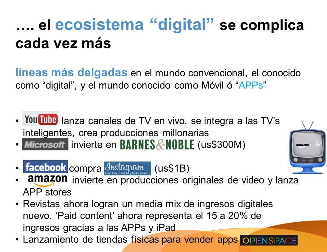 …. el ecosistema digital se complica cada vez más líneas más delgadas en el mundo convencional, el conocido como digital, y el mundo conocido como Móv