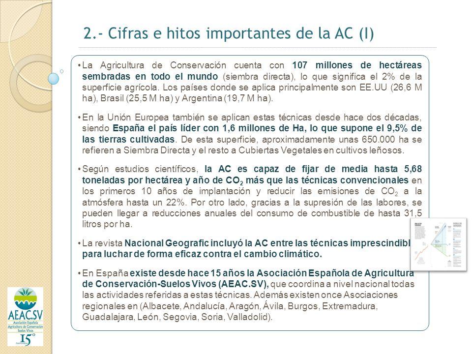 2.- Cifras e hitos importantes de la AC (II) Diversas administraciones nacionales y autonómicas han mostrado su apoyo a las técnicas de AC a través de ayudas y medidas: Ministerio de Agricultura, Pesca y Alimentación, en el Plan Estratégico Nacional de Desarrollo Rural, en el que se establecen los objetivos y prioridades de la política de desarrollo rural en el nuevo periodo de programación 2007-2013, se reconoce a la erosión y al cambio climático, entre otros, como problemas a los que se debe hacer frente en España.