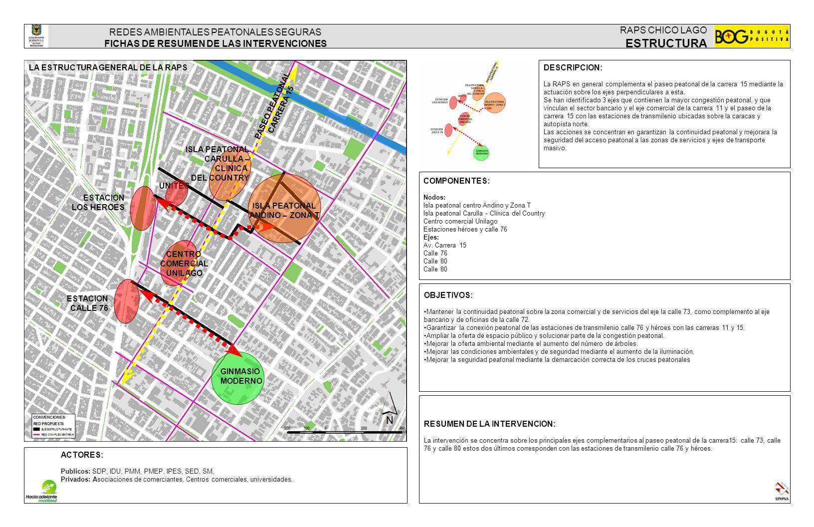 REDES AMBIENTALES PEATONALES SEGURAS FICHAS DE RESUMEN DE LAS INTERVENCIONES RAPS CHICO LAGO TRAMOS TRAMOS QUE COMPONEN LA RAPS TRAMO 97A ZONA T Corresponde al sector peatonal del a zona t y los ejes principales que vinculas los centros comerciales presentes calle 82, calle 80, y diagonal 85 entre carrera 11 y 15 TRAMO 97C CL 82 Corresponde a la calle 82 entre la autopista norte y la carrera 15 TRAMO 97D CL76 ESTACION Salida de la estación calle 76 sobre el eje de la calle 76 entre la Av.