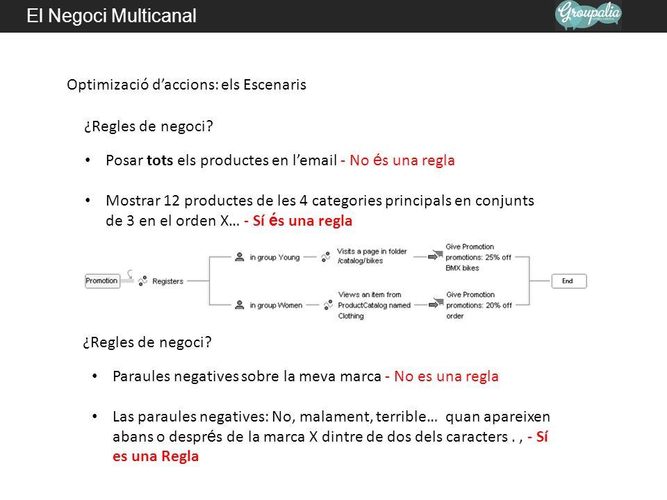 Optimizació daccions: els Escenaris Posar tots els productes en lemail - No é s una regla Mostrar 12 productes de les 4 categories principals en conju
