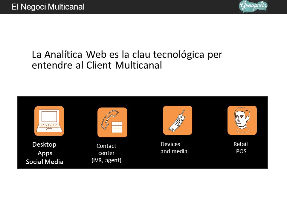 El Negoci Multicanal La Analítica Web es la clau tecnológica per entendre al Client Multicanal Desktop Apps Social Media Contact center (IVR, agent) D