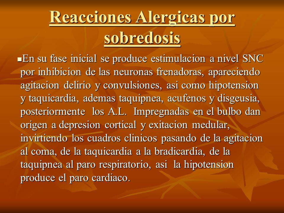 Reacciones Alergicas por sobredosis En su fase inicial se produce estimulacion a nivel SNC por inhibicion de las neuronas frenadoras, apareciendo agit