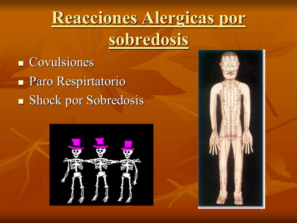 Reacciones Alergicas por sobredosis Covulsiones Covulsiones Paro Respirtatorio Paro Respirtatorio Shock por Sobredosis Shock por Sobredosis