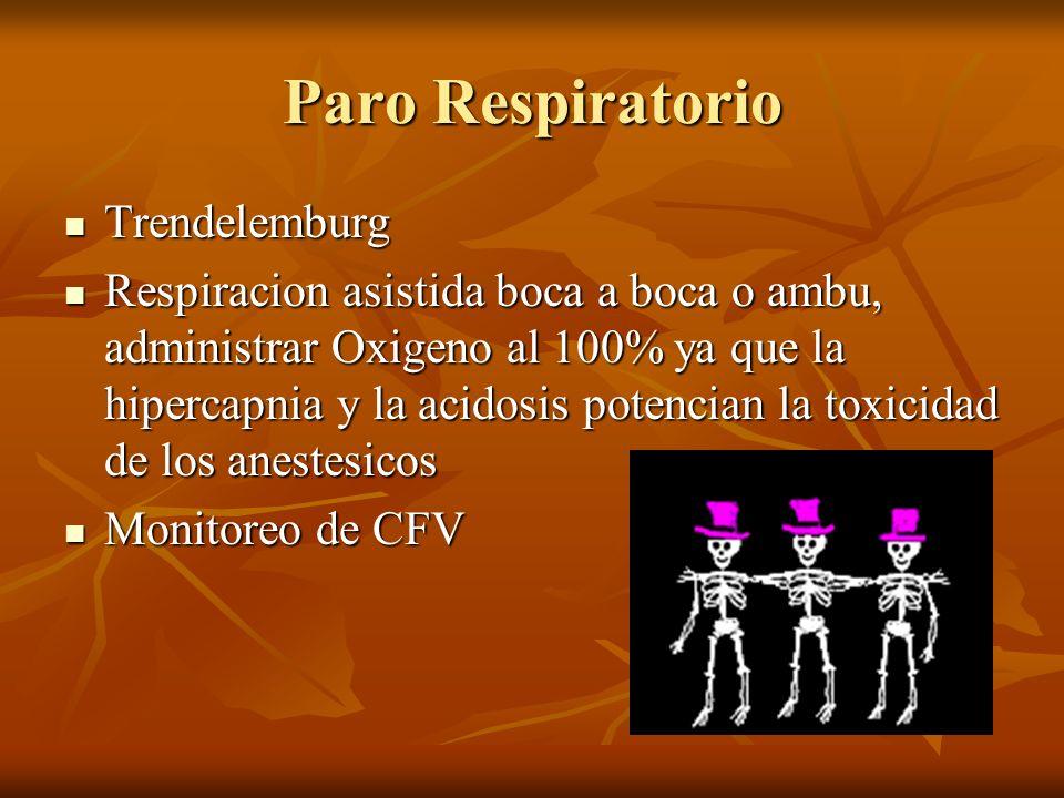 Paro Respiratorio Trendelemburg Trendelemburg Respiracion asistida boca a boca o ambu, administrar Oxigeno al 100% ya que la hipercapnia y la acidosis