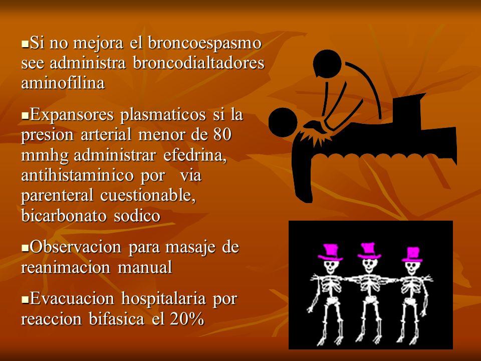 Si no mejora el broncoespasmo see administra broncodialtadores aminofilina Si no mejora el broncoespasmo see administra broncodialtadores aminofilina