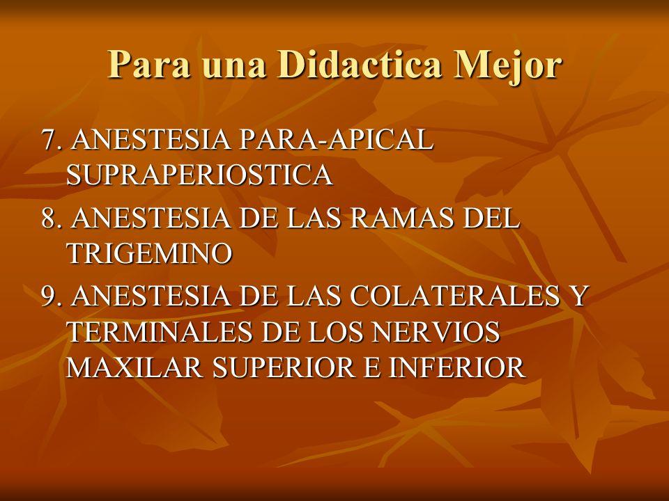 Para una Didactica Mejor 7. ANESTESIA PARA-APICAL SUPRAPERIOSTICA 8. ANESTESIA DE LAS RAMAS DEL TRIGEMINO 9. ANESTESIA DE LAS COLATERALES Y TERMINALES