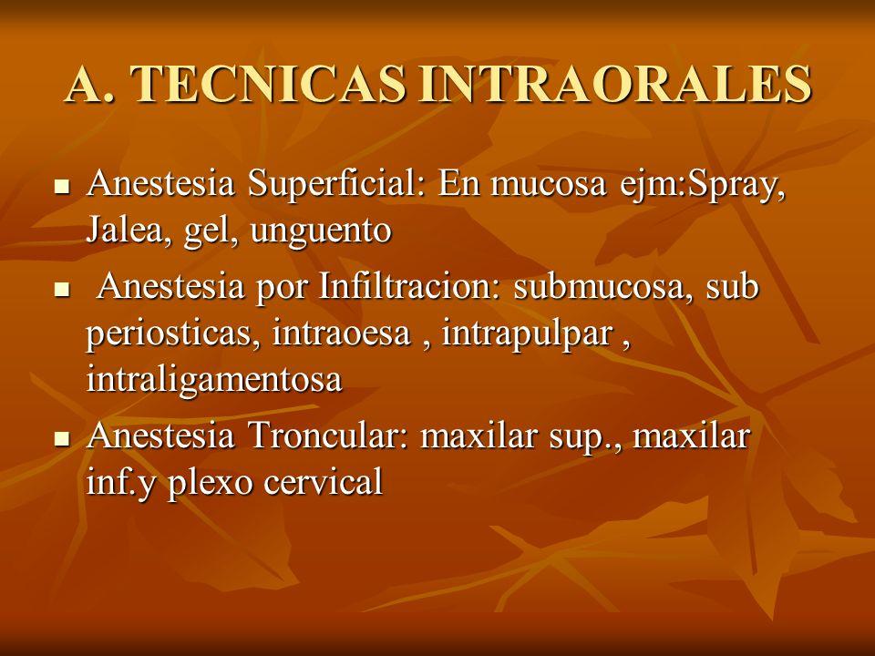 A. TECNICAS INTRAORALES Anestesia Superficial: En mucosa ejm:Spray, Jalea, gel, unguento Anestesia Superficial: En mucosa ejm:Spray, Jalea, gel, ungue