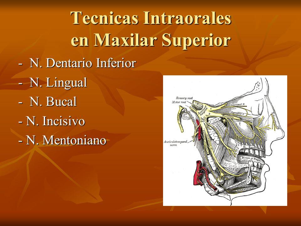Tecnicas Intraorales en Maxilar Superior -N. Dentario Inferior -N. Lingual -N. Bucal - N. Incisivo - N. Mentoniano