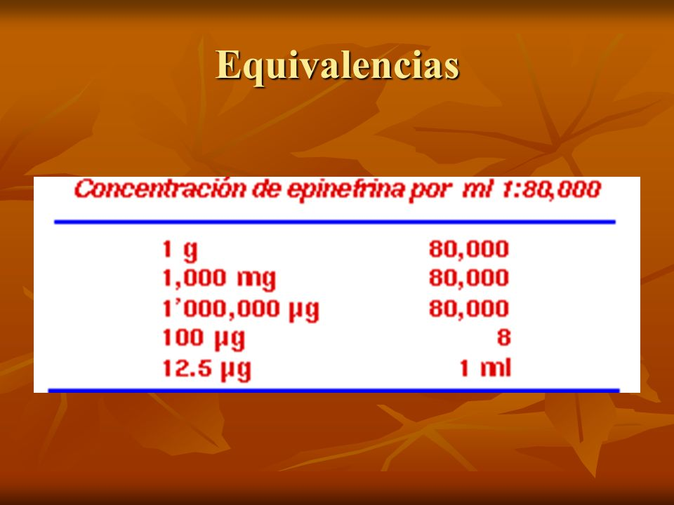 Anestesia por Infiltracion -N.