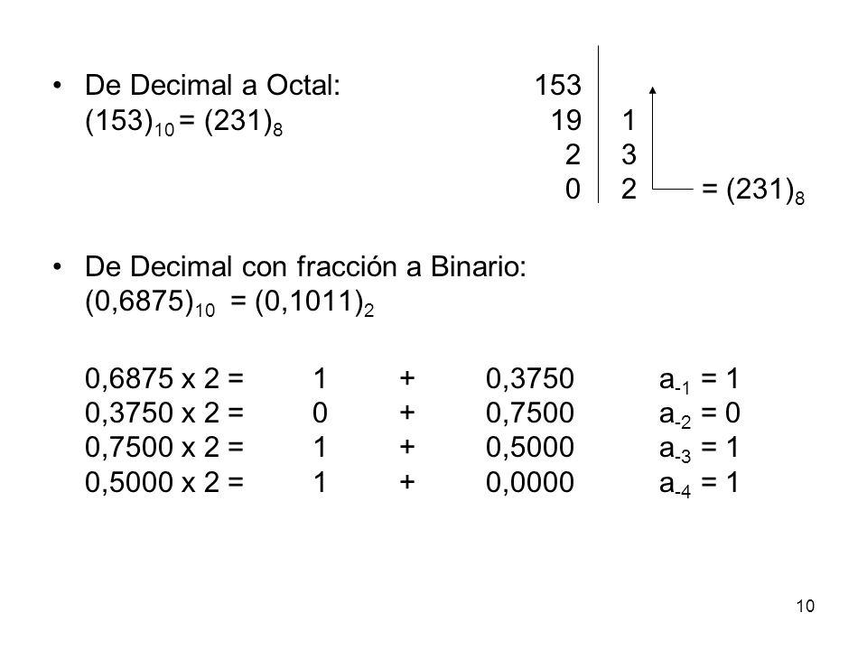 De Decimal a Octal: 153 (153) 10 = (231) 8 19 1 2 3 0 2 = (231) 8 De Decimal con fracción a Binario: (0,6875) 10 = (0,1011) 2 0,6875 x 2 =1+ 0,3750a -