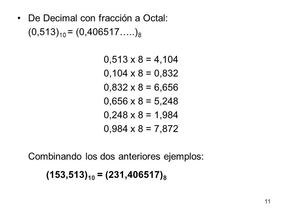 De Decimal con fracción a Octal: (0,513) 10 = (0,406517…..) 8 0,513 x 8 = 4,104 0,104 x 8 = 0,832 0,832 x 8 = 6,656 0,656 x 8 = 5,248 0,248 x 8 = 1,98