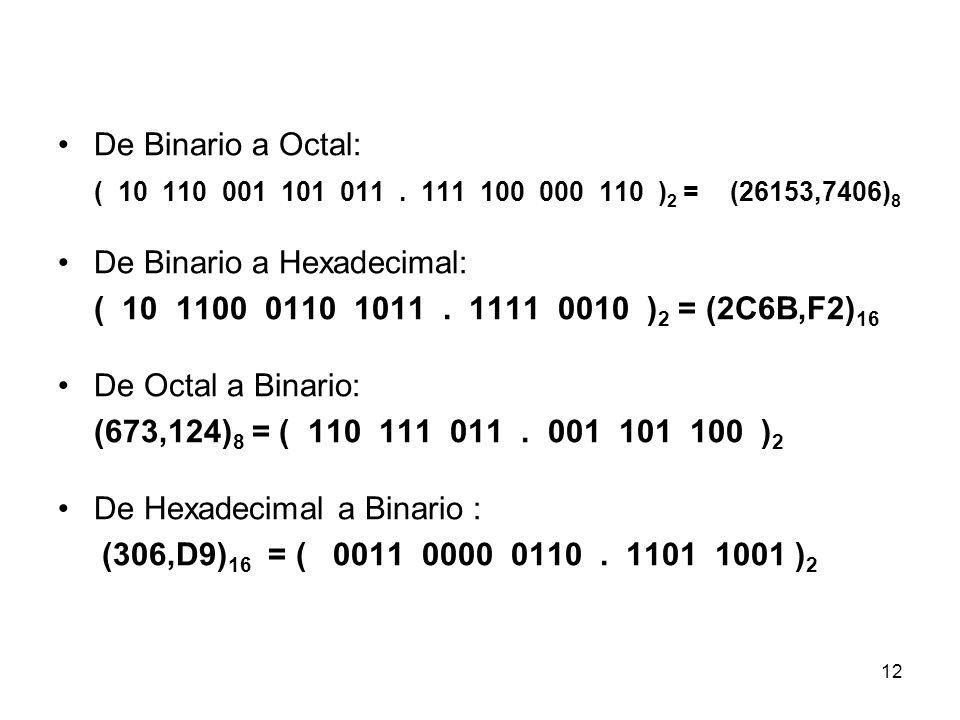 De Binario a Octal: ( 10 110 001 101 011. 111 100 000 110 ) 2 = (26153,7406) 8 De Binario a Hexadecimal: ( 10 1100 0110 1011. 1111 0010 ) 2 = (2C6B,F2