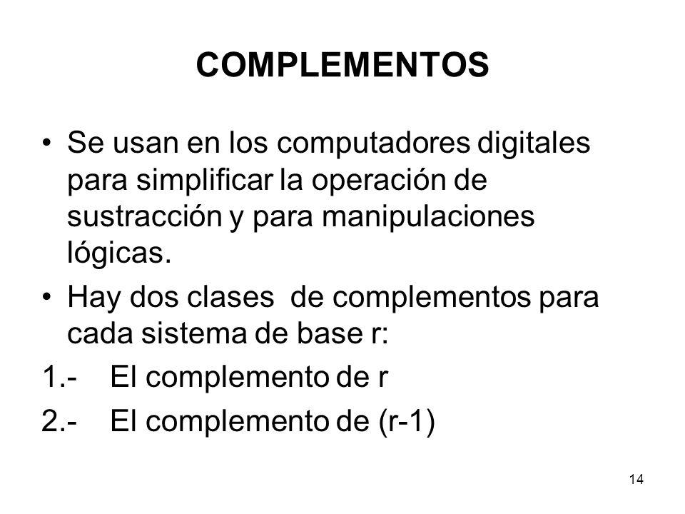 COMPLEMENTOS Se usan en los computadores digitales para simplificar la operación de sustracción y para manipulaciones lógicas. Hay dos clases de compl