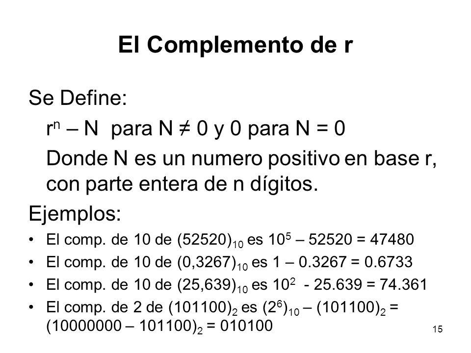 El Complemento de r Se Define: r n – N para N 0 y 0 para N = 0 Donde N es un numero positivo en base r, con parte entera de n dígitos. Ejemplos: El co