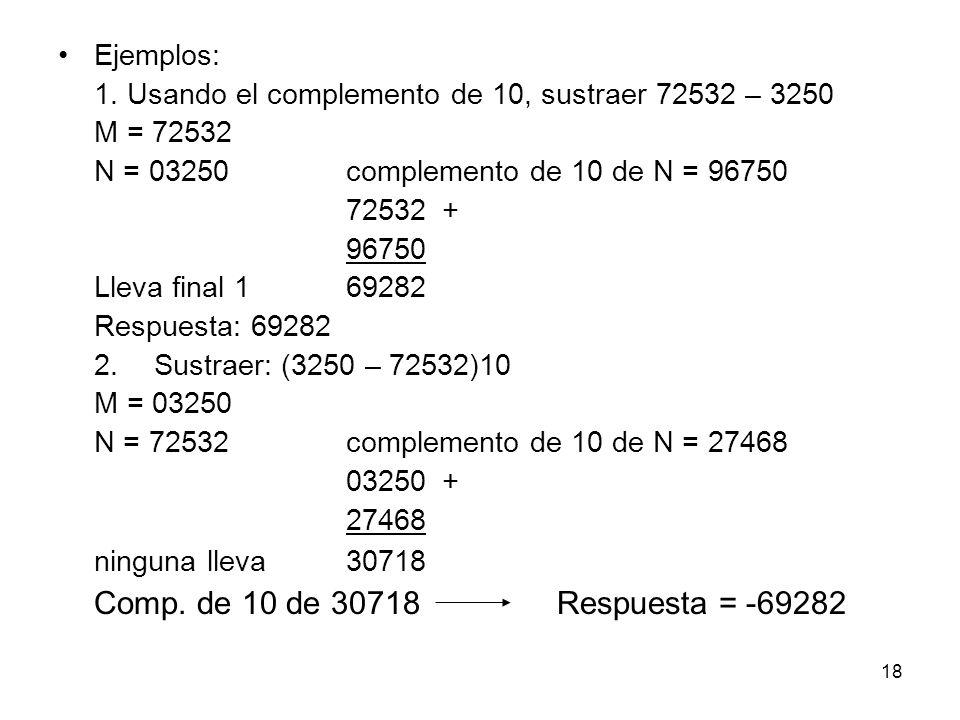 Ejemplos: 1. Usando el complemento de 10, sustraer 72532 – 3250 M = 72532 N = 03250complemento de 10 de N = 96750 72532+ 96750 Lleva final 1 69282 Res