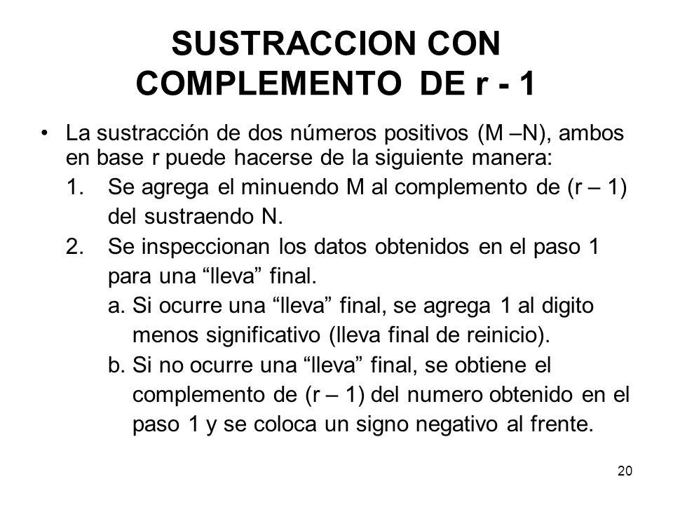 SUSTRACCION CON COMPLEMENTO DE r - 1 La sustracción de dos números positivos (M –N), ambos en base r puede hacerse de la siguiente manera: 1.Se agrega