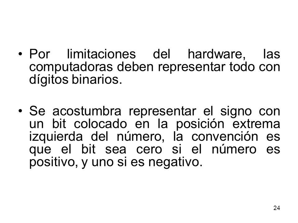 Por limitaciones del hardware, las computadoras deben representar todo con dígitos binarios. Se acostumbra representar el signo con un bit colocado en