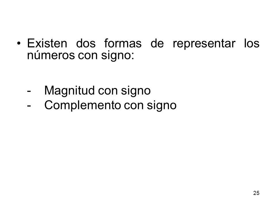Existen dos formas de representar los números con signo: -Magnitud con signo -Complemento con signo 25
