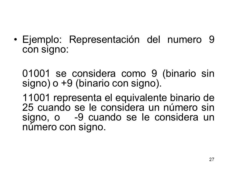 Ejemplo: Representación del numero 9 con signo: 01001 se considera como 9 (binario sin signo) o +9 (binario con signo). 11001 representa el equivalent