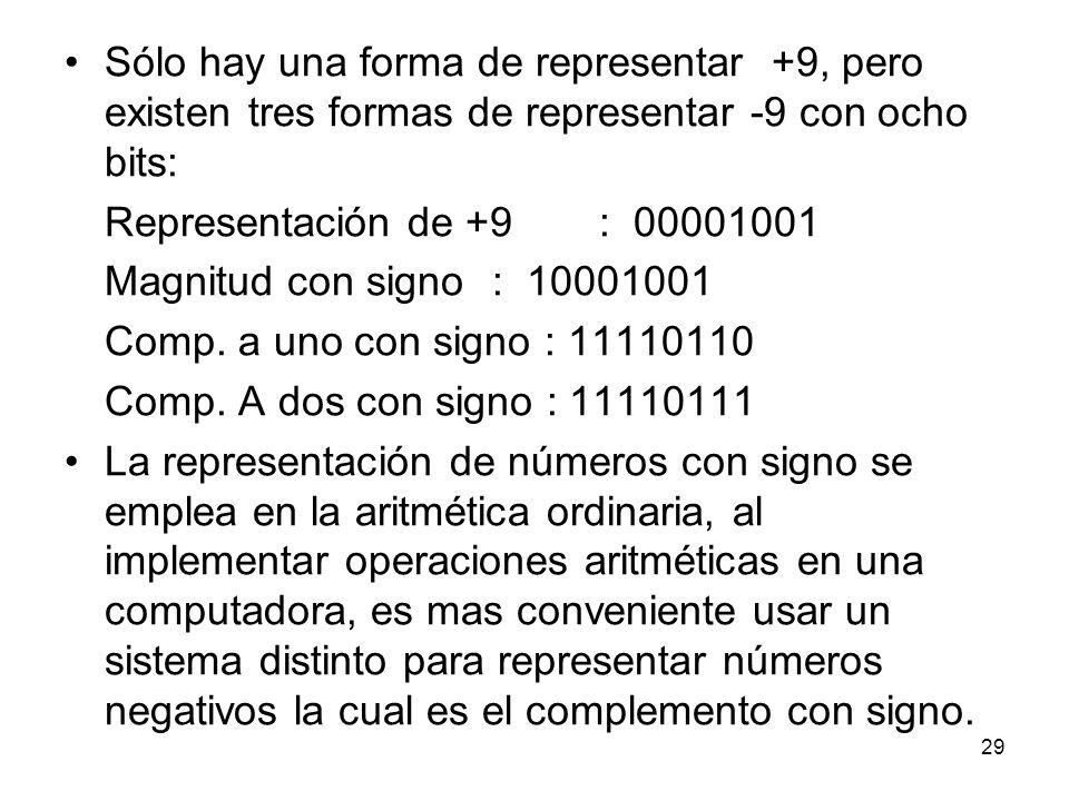 Sólo hay una forma de representar +9, pero existen tres formas de representar -9 con ocho bits: Representación de +9: 00001001 Magnitud con signo: 100