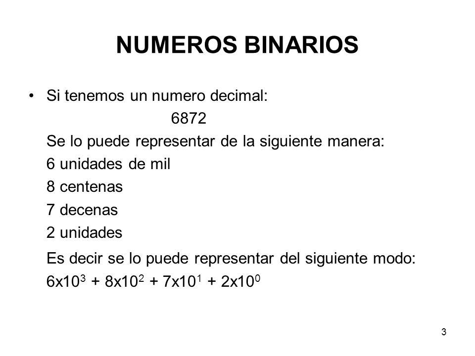 NUMEROS BINARIOS Si tenemos un numero decimal: 6872 Se lo puede representar de la siguiente manera: 6 unidades de mil 8 centenas 7 decenas 2 unidades