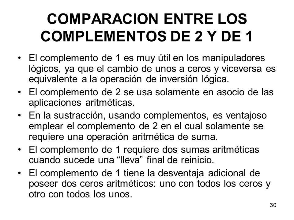 COMPARACION ENTRE LOS COMPLEMENTOS DE 2 Y DE 1 El complemento de 1 es muy útil en los manipuladores lógicos, ya que el cambio de unos a ceros y viceve