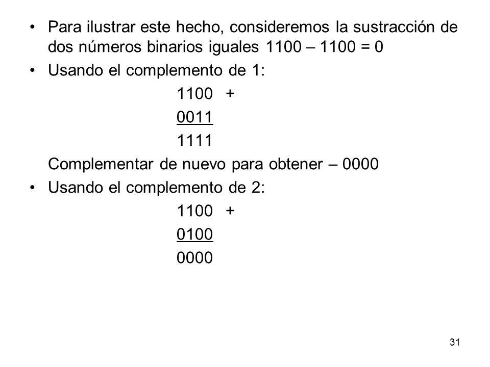 Para ilustrar este hecho, consideremos la sustracción de dos números binarios iguales 1100 – 1100 = 0 Usando el complemento de 1: 1100+ 0011 1111 Comp